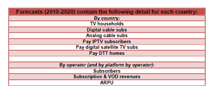 Forecasts (2010-2020) contain the following detail for each country - By country: TV households; Digital cable subs; Analog cable subs; Pay IPTV subscribers; Pay digital satellite TV subs; Pay DTT homes By operator (and by platform by operator): Subscribers; Subscription & VOD revenues; ARPU