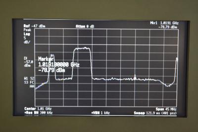 Measurements showcasing 256APSK with DVB-S2X via a JSAT transponder