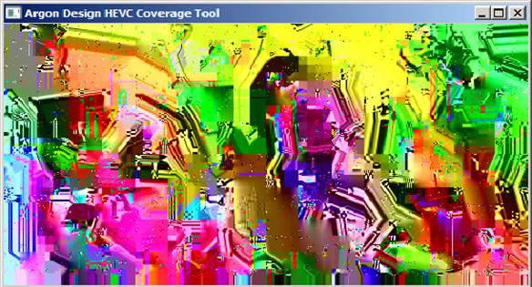 Argon Streams HEVC Coverage Tool