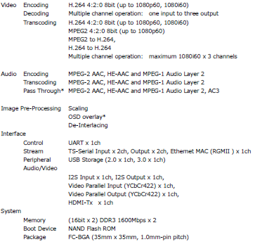 Main specifications of SC2M15