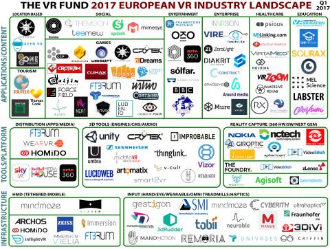 EU VR Landscape