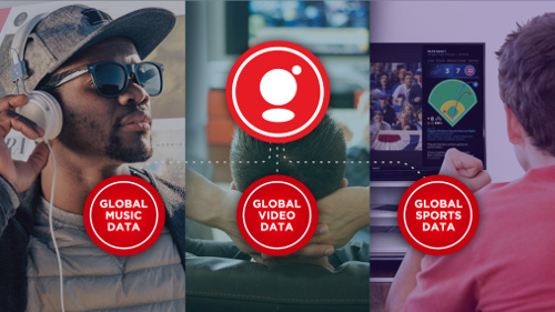Gracenote Entertainment Data Products