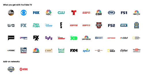 What You Get With YouTube TV