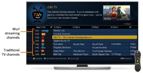 Wurl On TiVo - Wurl streaming channels in the main EPG