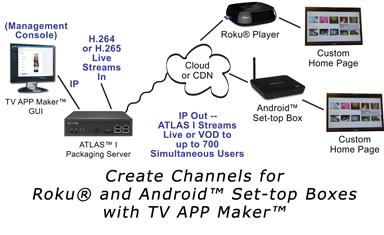 DVEO announces TV APP Maker for OTT channels on Roku or