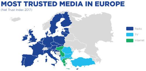 EBU - Trust In Media report