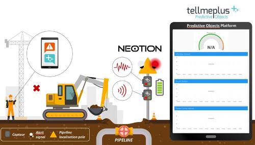 NEOTION tellmeplus pipeline protection example