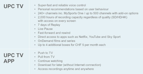 UPC TV Feature Summary
