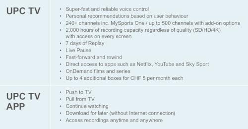 UPC TV Feature Summary
