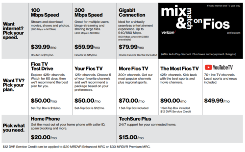 Fios Mix+Match pricing