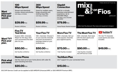 Fios Mix+Match pricing