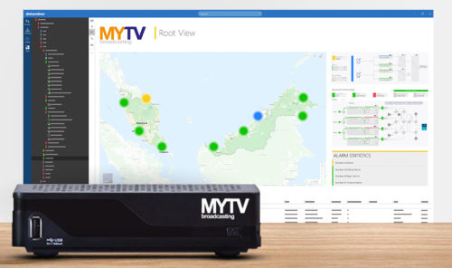 MyTV - Skyline DataMiner