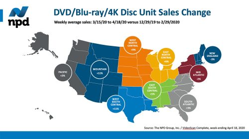 DVD/Blu-ray/4K Disc Unit Sales Change