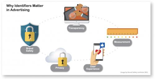 Vantage Ad-ID Integration