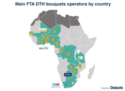 Main FTA DTH bouquet operators by country