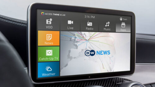 DW-ACCESS IVI news - graphic